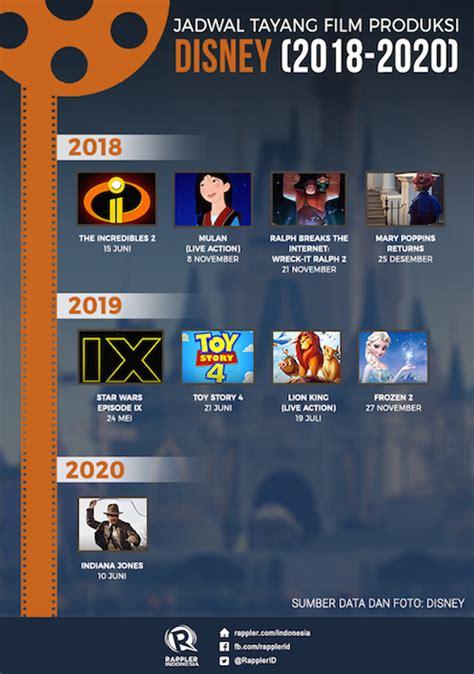 jadwal film indonesia rilis 2016 disney umumkan jadwal rilis film yang paling ditunggu