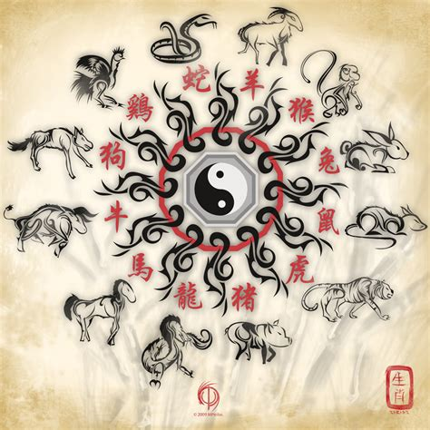 chinese zodiac tattoos musings from the marsh happy new year 2013