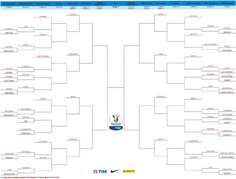 Coppa Italia Calendario Coppa Italia 2016 2017 Tabellone E Calendario Partite Tim Cup