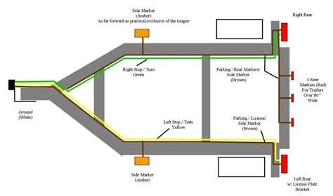 trailer wiring diagram 4 way flat 4 way flat wiring diagram wiring diagram and schematic