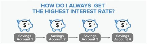 highest interest rate savings want up to 3 05 p a with a high interest savings account