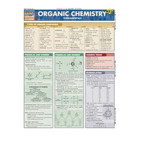 organic chemistry organic chemistry reactions chart image search results