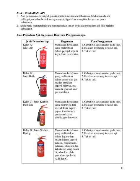 Alat Pemadam Api Untuk Kereta keselamatan bengkel