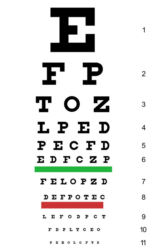 eye chart download free snellen chart for eye test eye eyecharts to test and improve close and distant eyesight