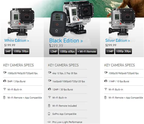 gopro specs gopro unveils its new lineup with the 3