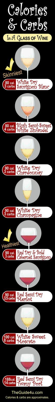carbohydrates wine 1000 images about carbohydrate balance on