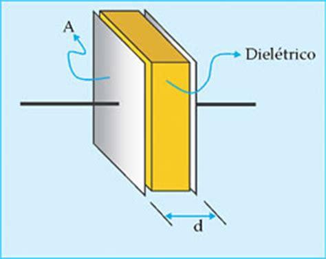 capacitor esferico dieletrico diel 233 tricos materiais diel 233 tricos mundo educa 231 227 o