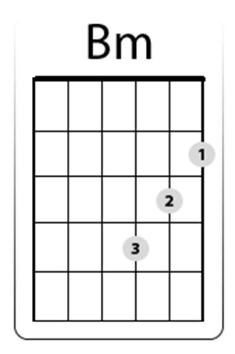 Guitar Bm Chord Easy
