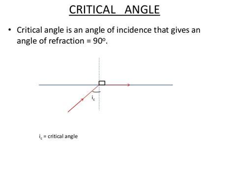 diagram of critical angle 3 2 form 4 light