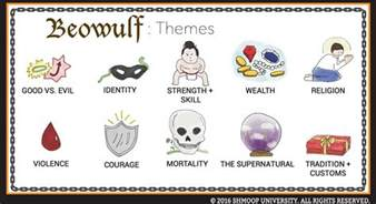 Critical Essays Major Themes In Beowulf by Themes In Beowulf Chart