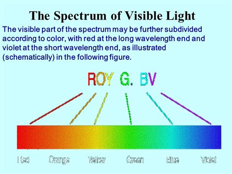 Which Design Themes Are The Most Visible In Powerpoint | which color of visible light has the wavelength 28