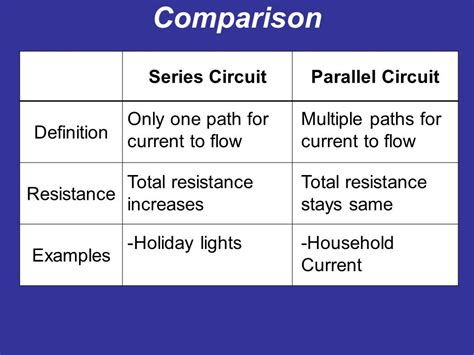 define resistor current n 2 3 series and parallel circuits ppt