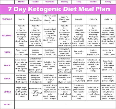 weight loss 7 day plan my my