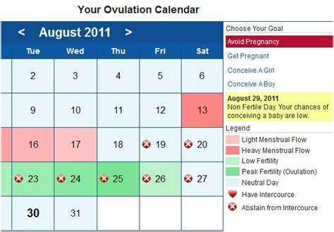 Clomid Calendar 51 Best Images About Ovulation Calendar On