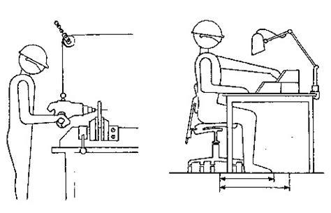 alimentadores en fontibon investigacion de analisis y accidentes de trabajo