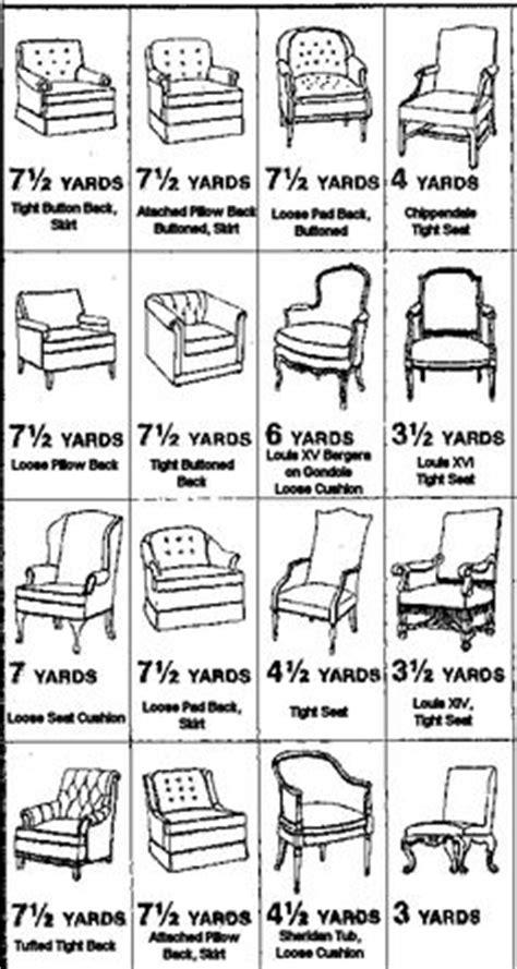 slipcover yardage chart 1000 images about upholstery yardage on pinterest