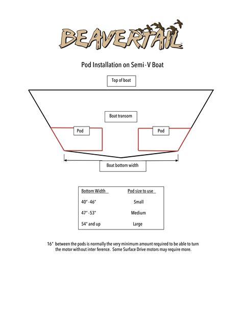 flat bottom boat float pods flotation pods medium explore beavertail