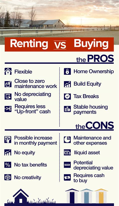 buy vs rent house pros and cons of renting a house home design