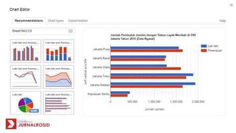 cara membuat jurnal penyesuaian di zahir cara mudah membuat diagram interaktif di halaman blog