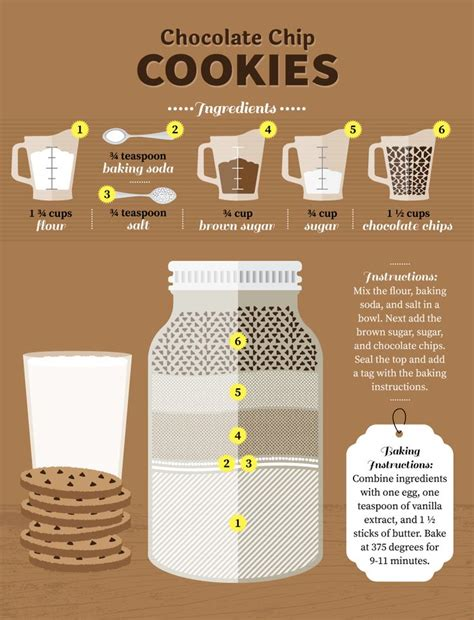 recipes gifts 25 best ideas about jar cookies on