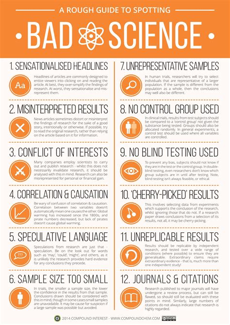 A Guide To Science A Guide To Spotting Bad Science Disinformation