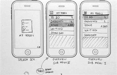 Sketch App Resume Template How To Sketch For Better Mobile Experiences Smashing