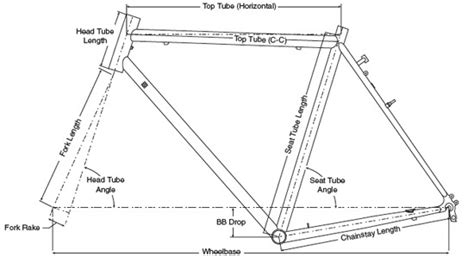 bicycle frame design dimensions understanding bicycle frame geometry cyclingabout