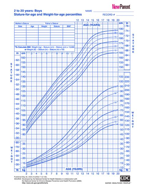 growing chart growth chart for boys 2 to 20 years new parent