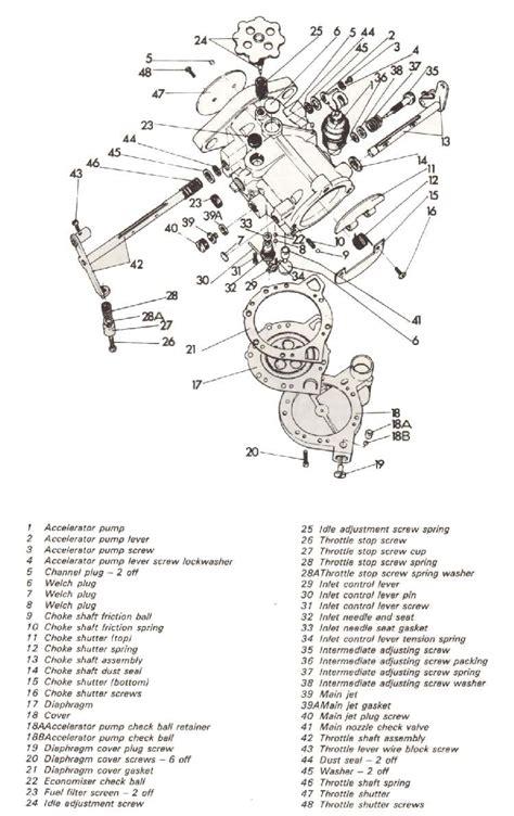 tillotson carb diagram dan s motorcycle carburetors pics