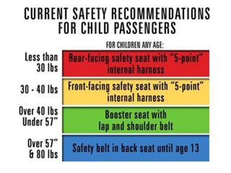 car seat safety laws booster seat series seat belt denver7