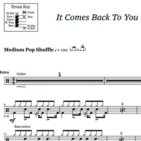 download imagine dragons it comes back to you mp3 sucker for pain suicide squad drum sheet music