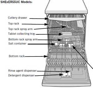Bosch Dishwasher 3rd Rack Bosch 300 Series Dishwasher Review Info 187 Bosch 300