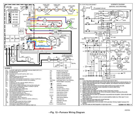 goodman electric furnace wiring diagram efcaviation