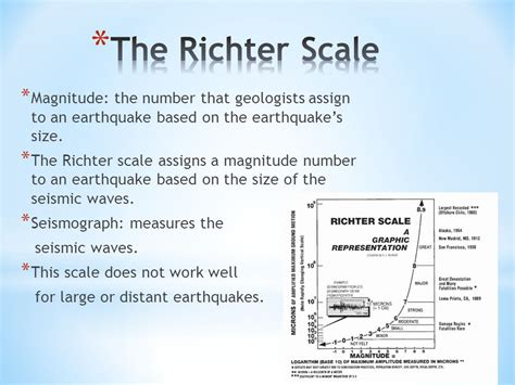 earthquake richter scale earthquakes and seismic waves ppt video online download