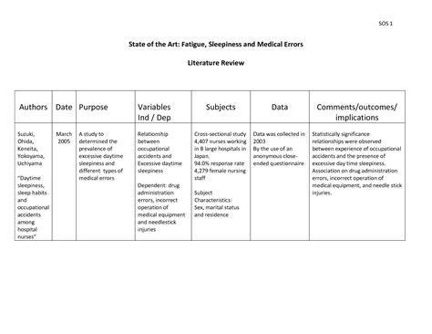 communication matrix template 69 infantry