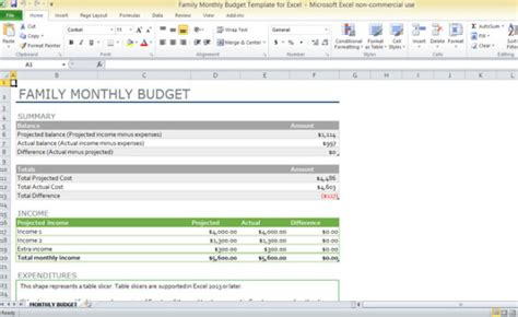 Family Monthly Budget Template For Excel Family Monthly Budget Template Excel