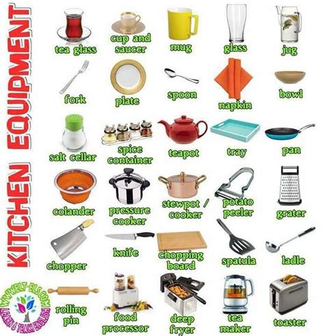 38 stock of kitchen utensils list small kitchen sinks list of kitchen utensils a to z kitchen utensils names in
