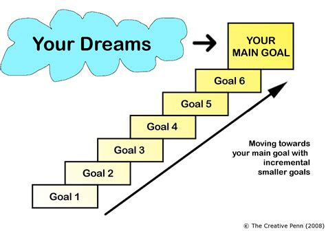Jim Rohn Goal Setting Worksheet by Jim Rohn The Wealth Success Student