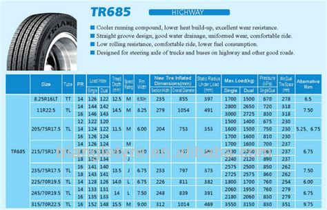 factory supplier triangle brand radial triangle truck tire radial 235 75r17 5 tr685 buy truck tire truck tire radial 235 75r17 5