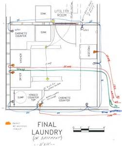 Laundry Room Electrical Code Sump Pumps On Gfci Sump Ratings
