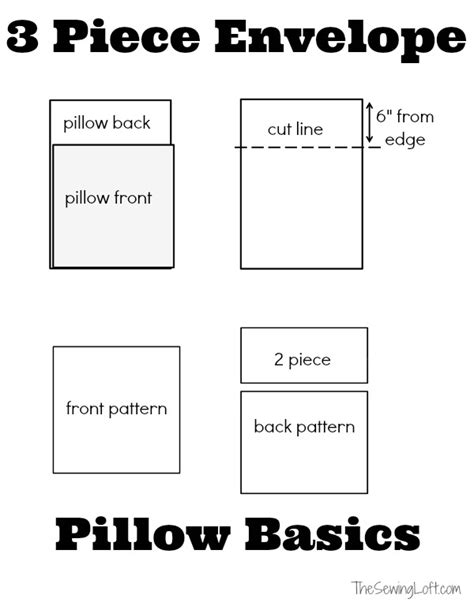 envelope back pillow case pattern envelope pillow cover tutorial the sewing loft