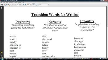 transition words for expository essays transitions take us places words list transition words
