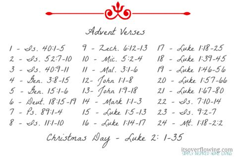 free printable advent calendar bible verses quotes inspirational bible for advent quotesgram