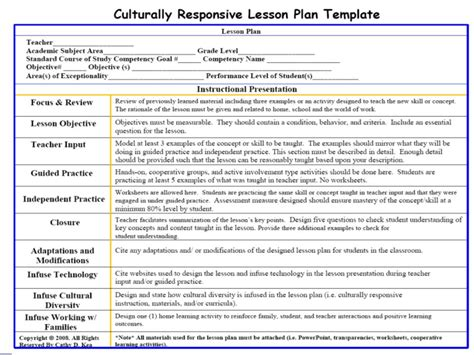 Osep 2014 Project Directors Conference Ppt Download Cultural Diversity Plan Template