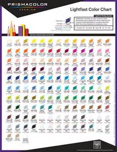 prismacolor 150 color chart prismacolor pencils 150 chart reviews new analysis