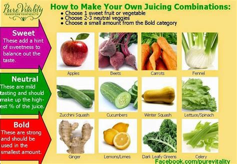 vegetables u can juice from japan with juicing in japan