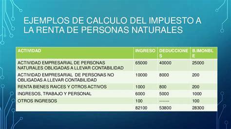 ejemplo calculo impuesto ala renta 2015 calculo del impuesto a larenta