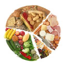 nutrition and addiction recovery breakingthecycles