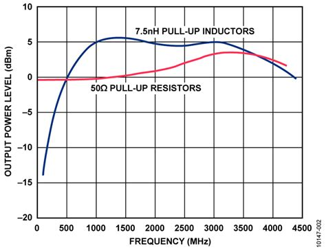 pull up resistor in proteus pull up resistor network 28 images pull up resistor pull up resistors generating a logic