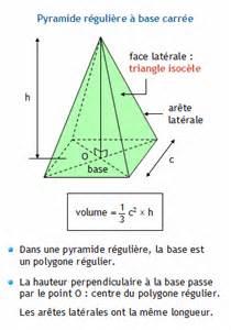 calculer le volume d une pyramide